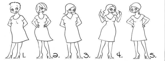 Figuur Analyse kledingtips | Kleedjes.be